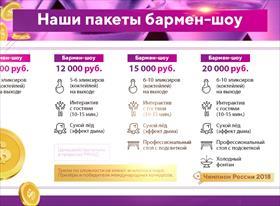 ПРАЙС БАРМЕН-ШОУ!