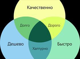 мысли о ремонте)