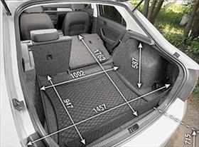 Возможности моего лифтбека (объем багажника 550 литров), плоский груз до 2,5 метров.